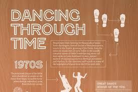 Dance Invitation Ideas 11 Great Dance Party Invitation Wording Ideas Brandongaille Com