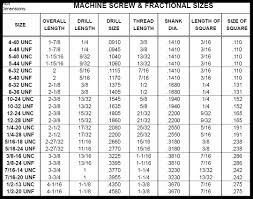 Slotted Screwdriver Size Chart 56 Prototypical Stainless Steel Screw Size Chart
