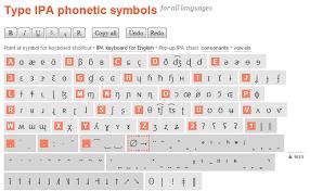 Phonemic Chart Keyboard 75 Systematic Pronunciation Symbols Chart