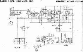 crosley fridge wiring diagram wiring diagram libraries crosley wiring diagram wiring diagram todays