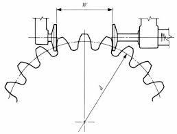 K Chart Gear Inspection Tooth Thickness Khk Gears