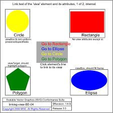 How Svg Fragment Identifiers Work Css Tricks