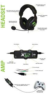 ear force x12 xbox 360 and pc top selling gaming headset turtle ear force x12 xbox 360 and pc top selling gaming headset turtle beach corporation