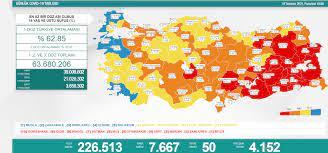 19 Temmuz koronavirüs tablosu: Yeni vaka sayısı bugün de 7 binin üstünde