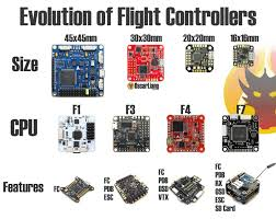 how to choose flight controller for quadcopter oscar liang Wiring A Cc3d To Quadcopter Wiring A Cc3d To Quadcopter #46 CC3D Flight Controller Wiring Diagram
