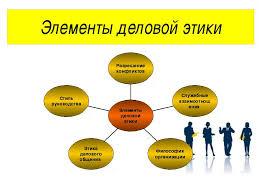 Этика бизнеса социальная деловая ее принципы Этика бизнеса и ее предметная область