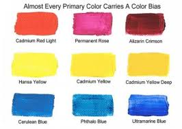 Lets Make Mud Understanding Mixing Complementary Colors
