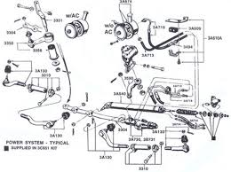 ford tractor 3930 wiring schematics on ford images free download Tractor Alternator Wiring Diagram ford tractor 3930 wiring schematics 13 ford tractor alternator wiring diagram 641 ford tractor wiring diagram ford tractor alternator wiring diagram