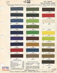 2017 Dodge Color Chart 70 74 Dodge Paint Color Chip Charts Challenger E Bodies