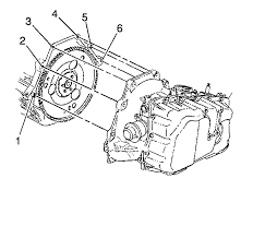 chevy bu transmission diagram great installation of wiring is the a diagram of the engine to bellhousing bolts i vermoved 5 rh justanswer com 2005 chevy bu transmission diagram 2014 chevy bu transmission