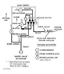 1996 Dodge Four Wheel Drive Diagram