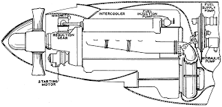 ford v12 aero engine drawing of ford aircraft v12 enginehistory org features tanks ford 1 gif