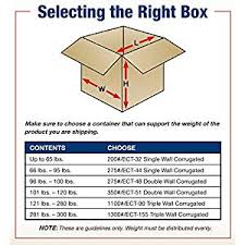 Corrugated Box Size Chart Amazon Com Corrugated Boxes Packaging Shipping Supplies