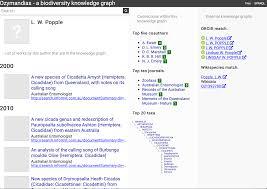 Ozymandias A Biodiversity Knowledge Graph Peerj