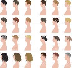 男の髪型 イラストレーションのベクターアート素材や画像を多数ご用意