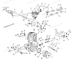wiring diagram for polaris sportsman 570 wiring discover your polaris sportsman 335 engine diagram 2001 polaris sportsman 400 wiring