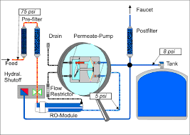 water tank pump installation diagram water image ro booster pump wiring diagram ro image wiring diagram on water tank pump installation
