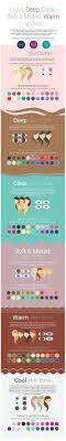Makeup Coloranalysis Autumn Skin Hair Colors