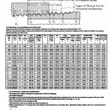 Npsm Thread Dimensions Chart Npt Thread Chart Npt Nps Fittings Dimensions Sizes