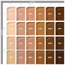 Maybelline Fit Me Foundation Shade Chart The Healthy Foundation Spf 20