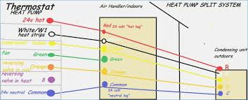 lennox heat pump wiring diagram onlineromania info Heat Pump Electrical Wiring trane thermostat wiring diagram wallmural honeywell heat pump thermostat troubleshooting, lennox