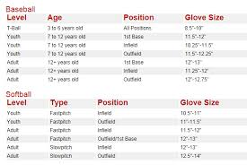 Glove Size Chart Softball Home