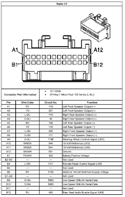 2001 chevy bu radio wire diagram wirdig here are connector views the dimmer system is controlled by body