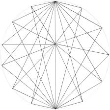 Designs From Mathematical Patterns Mathematical Patterns Google Search Geometric Lines