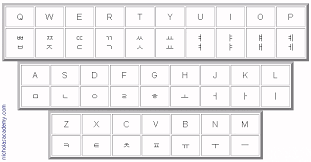 Korean To English Alphabet Chart Korean Alphabet Chart Printable Www Bedowntowndaytona Com