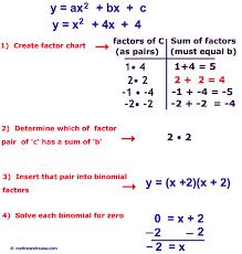 solving quadratic equations factoring worksheet answers photograph solving quadratic equations factoring worksheet answers picture steps solve