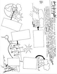 Small Picture 353 best Water Cycle Projects Ideas for Kids images on