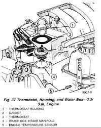 1999 dodge caravan engine diagram thermostat 1999 diy wiring dodge caravan center engine dodge image about wiring