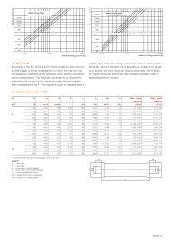 Abb High Voltage Fuses Cmf Range Motor Fuses 3 3kv 11kv