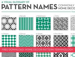 Pattern Names Cool Free Download A Visual Glossary Of Home Decor Patterns Curbly