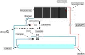 pool solar heating independent schematic