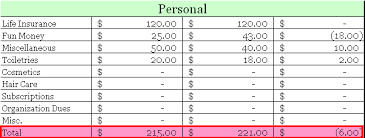 The 21 Day Personal Finance Challenge Trees Full Of Money