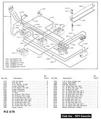 club car 36v wiring diagram 36 volt club car wiring diagram solidfonts 1989 electric club car wiring diagram picture