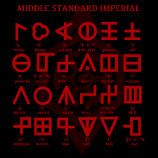 By now i hope i've convinced you. Middle Standard Imperial Phonetic Alphabet By Rvbomally On Deviantart