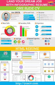 Online Resume Website Luxury Resume Website Examples Examples Of