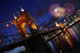 4th of July Fireworks and Events in Cincinnati - 365CINCINNATI