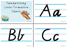 The Vic Modern Cursive Font Letter Formation Charts Are