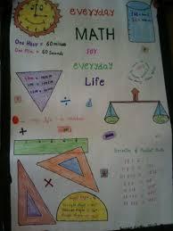 bbps bal bharati public school rohini maths in daily life bbps bal bharati public school rohini