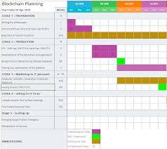 Gantt Chart For Repeated Tasks Visio Gantt Chart Split Task Bedowntowndaytona Com