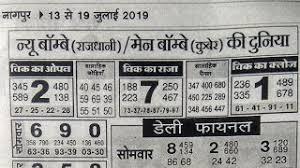 Rajdhani Chart Kalyan Rajdhani Day 3 Ank Otc Chart 20may2019 To