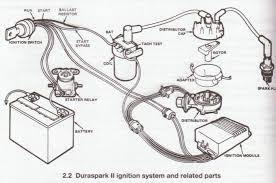 wiring diagram for ford f the wiring diagram 76 ford electronic ignition wiring diagram nodasystech wiring diagram