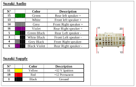 suzuki car radio stereo audio wiring diagram autoradio connector suzuki swift 2012 stereo wiring connector suzuki sx4 crossover 2008
