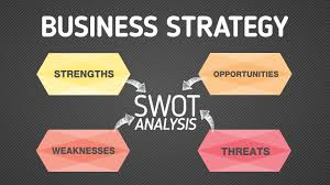 Buisness Strategy Business Strategy Swot Analysis Youtube