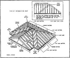 13 best roofs images on pinterest gable roof, architecture and House Plans Sloping Roof intersecting gable roof sloping roof house plans