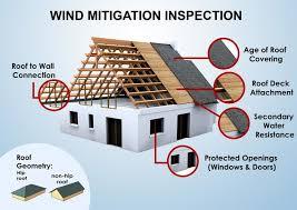 florida wind mitigation inspection form
