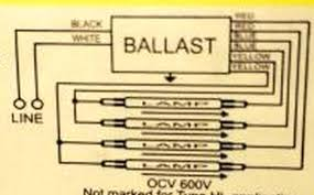 t8 4 lamp ballast clontackle com Led T8 Hybrid Series Wiring Diagram With Out A Ballast t8 4 lamp dimmable ballast 4 lamp t8 electronic fluorescent ballasts t8 4 bulb ballast wiring